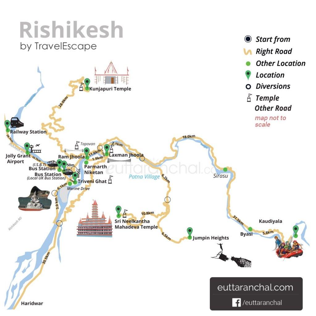 Rishikesh Tourist Map
